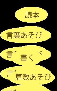 cource01